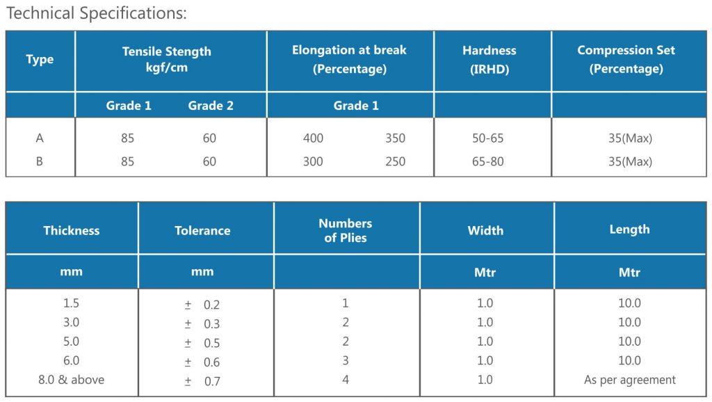 insertion-rubber-sheet-technical-data